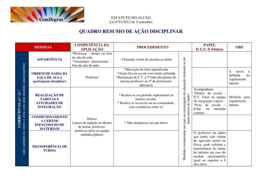 Quadro Resumo Medidas Corretivas e Sancionatórias-page-001