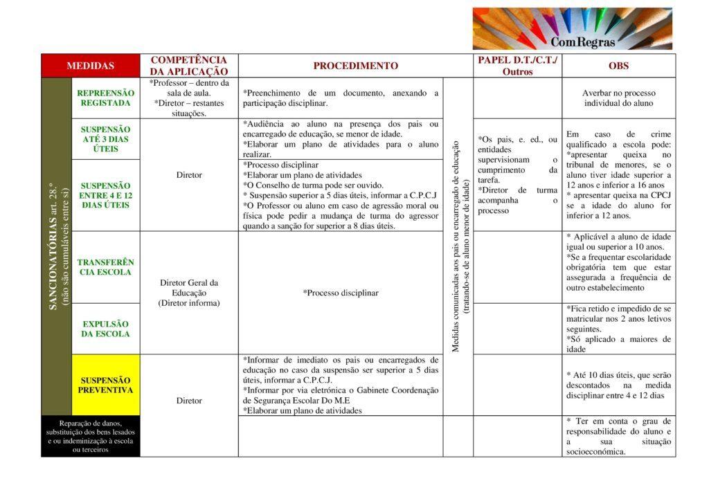 Quadro Resumo Medidas Corretivas e Sancionatórias-page-002