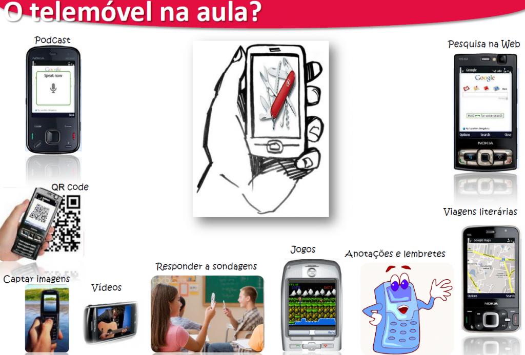 telemóvel na aula