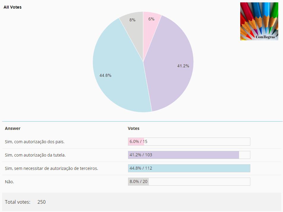 resultados_intervenções policiais