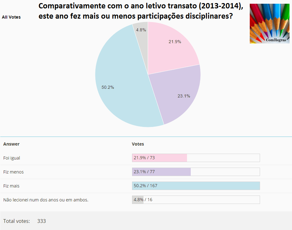 Comparativo 2013-2014_2014-2015
