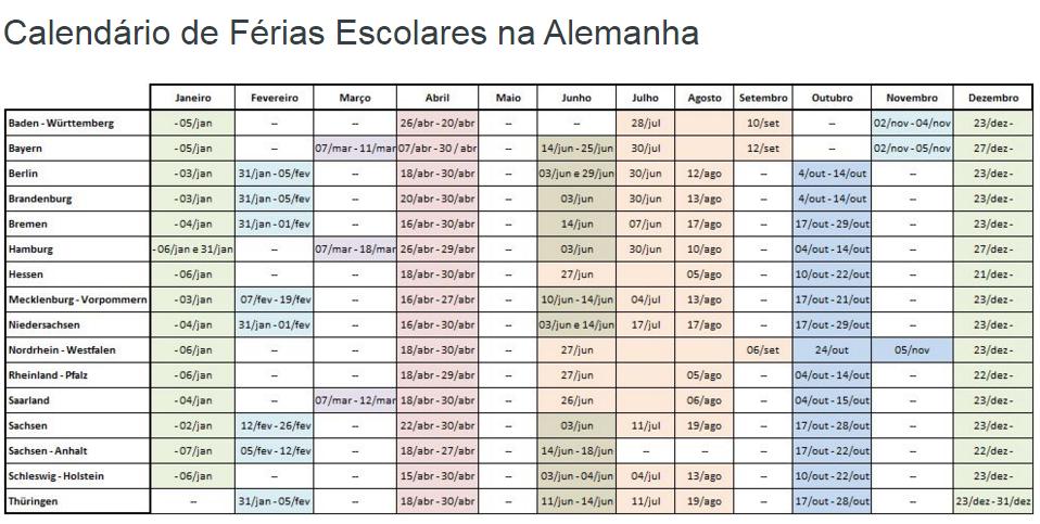 F rias escolares como s o no resto da europa comregras for Calendario ferias