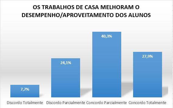 os-tpc-melhoram-o-desempenho-dos-alunos_geral
