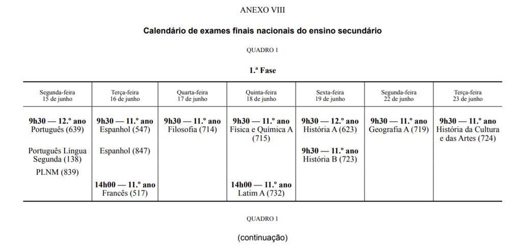 Ano 2020 Calendario.Calendario De Exames E Provas Para 2019 2020 Comregras