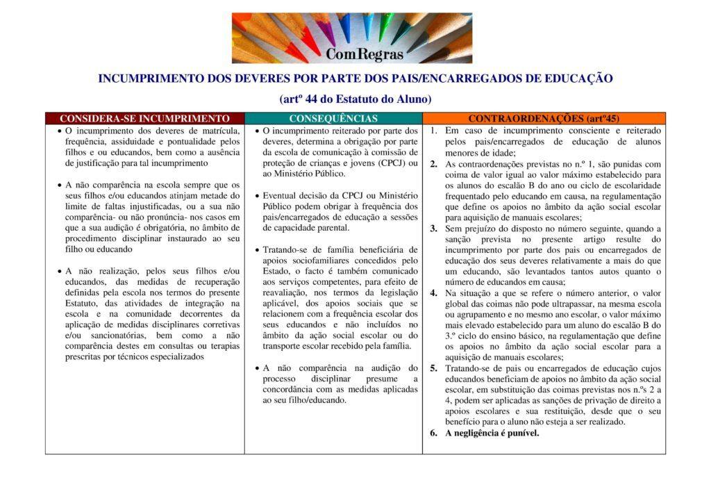 Incumprimento dos E.Educação-page-001