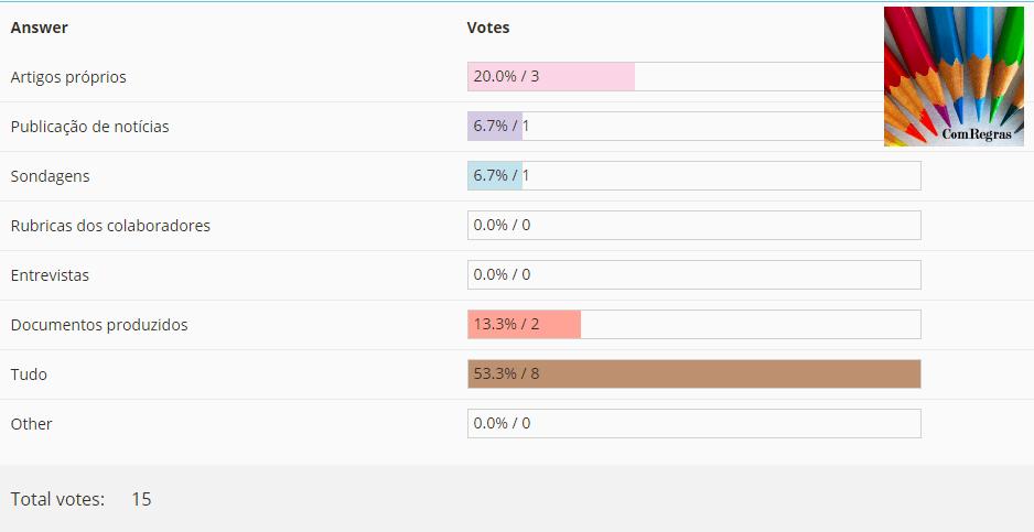 sondagem o que gosta do ComRegras