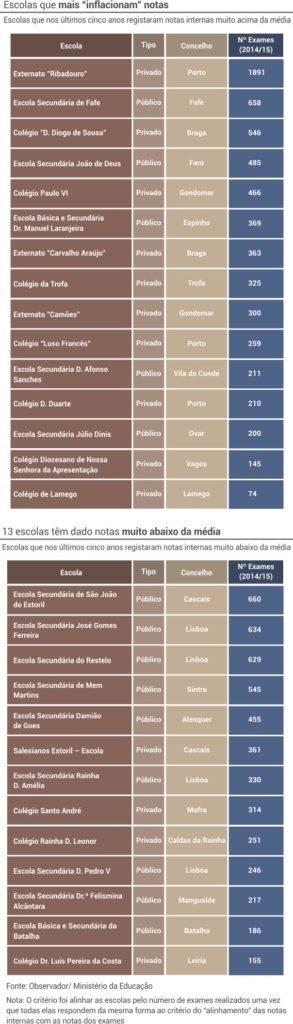 inflacao_notas_4