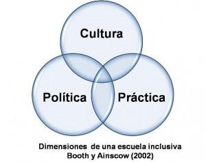 politicas e cultura
