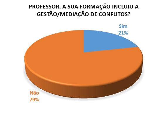 Formação_sondagem_1