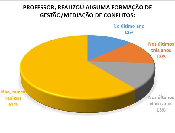 Formação_sondagem_2