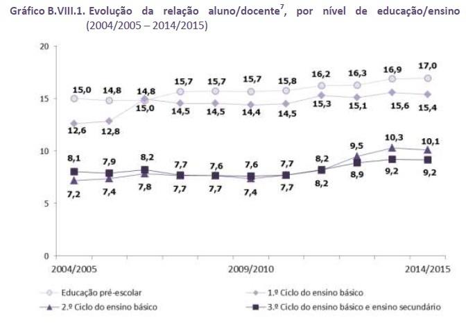 evolução relação prof_aluno 10anos