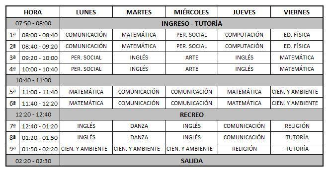 horário espanhol