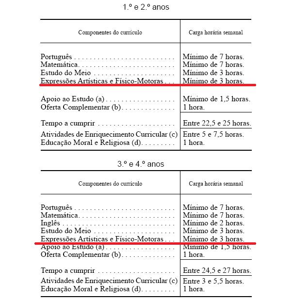expressoes-1o-ciclo