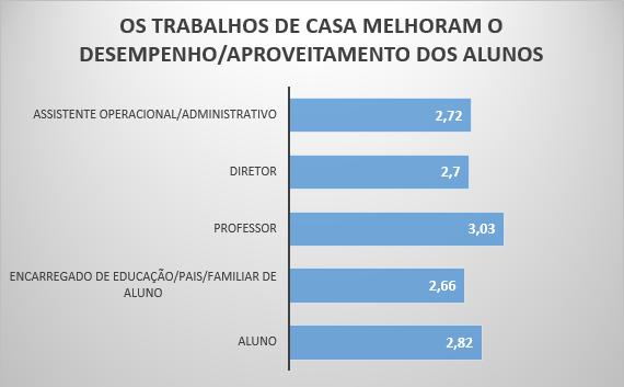 os-tpc-melhoram-o-desempenho-dos-alunos_indiv