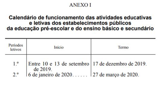Calendario 2020 Semanas.Calendario Escolar Para 2019 2020 Comregras