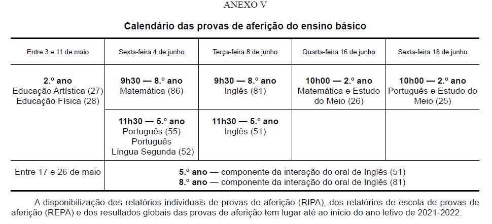 Calendário De Exames E Provas Para 2020/2021 | ComRegras